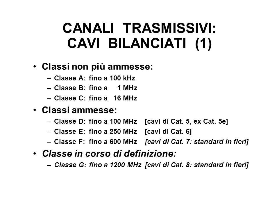 CANALI TRASMISSIVI: CAVI BILANCIATI (1) Classi non più ammesse: –Classe A:fino a 100 kHz –Classe B:fino a 1 MHz –Classe C:fino a 16 MHz Classi ammesse