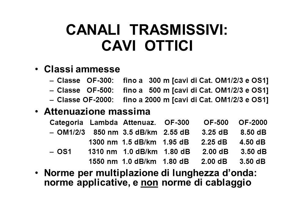 CANALI TRASMISSIVI: CAVI OTTICI Classi ammesse –Classe OF-300:fino a 300 m [cavi di Cat. OM1/2/3 e OS1] –Classe OF-500:fino a 500 m [cavi di Cat. OM1/