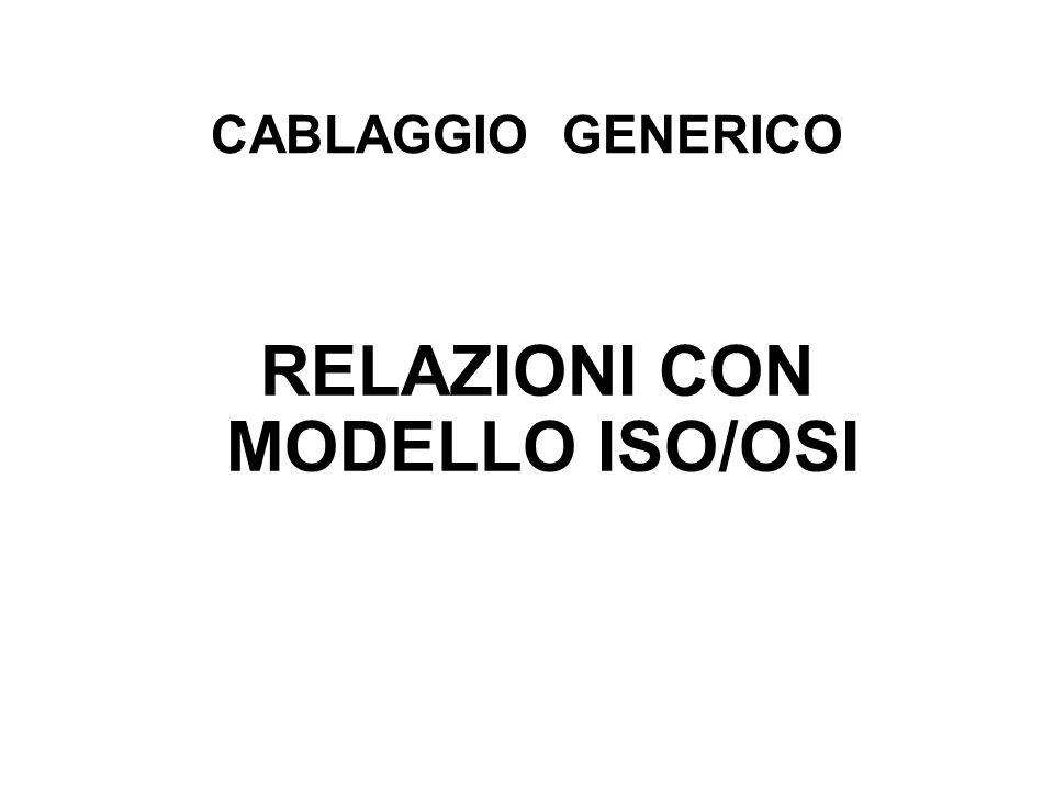 CABLAGGIO GENERICO RELAZIONI CON MODELLO ISO/OSI