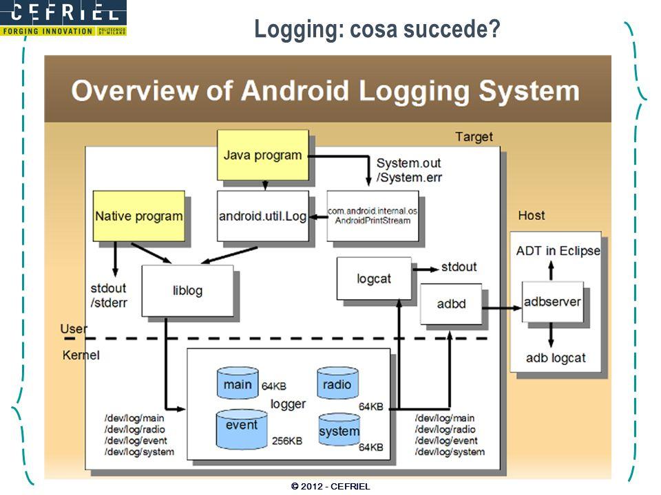 Logging: cosa succede? © 2012 - CEFRIEL
