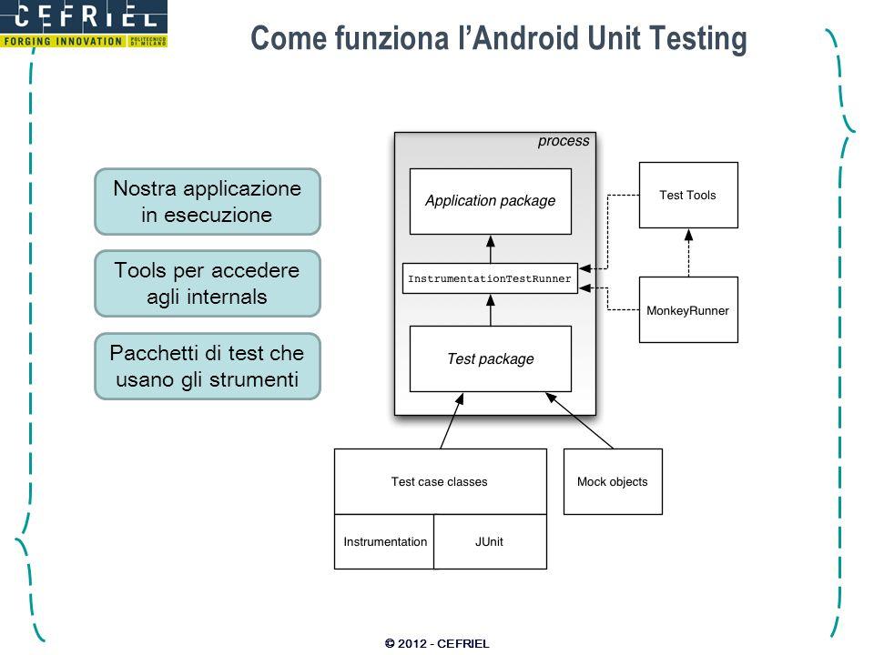 Come funziona lAndroid Unit Testing © 2012 - CEFRIEL Nostra applicazione in esecuzione Tools per accedere agli internals Pacchetti di test che usano g