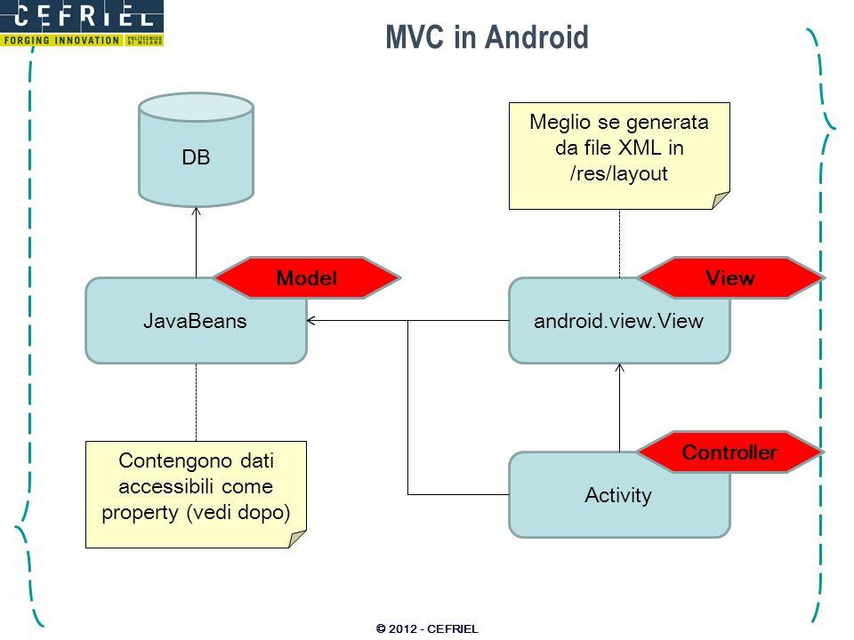 MVC in Android © 2012 - CEFRIEL JavaBeans DB Contengono dati accessibili come property (vedi dopo) android.view.View Meglio se generata da file XML in
