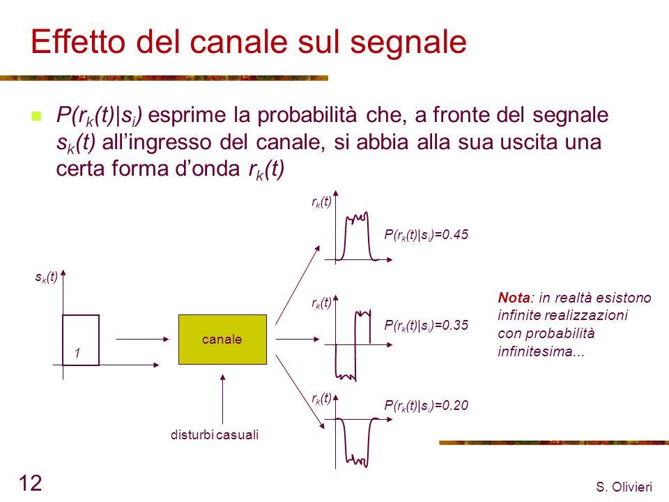 S. Olivieri 12 Effetto del canale sul segnale P(r k (t) s i ) esprime la probabilità che, a fronte del segnale s k (t) allingresso del canale, si abbi