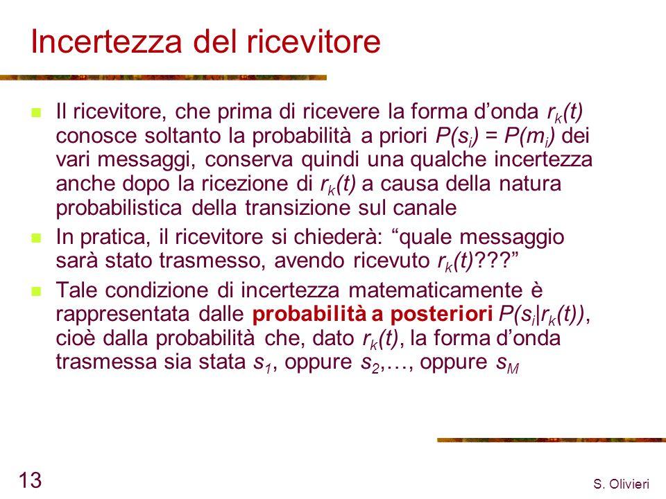 S. Olivieri 13 Incertezza del ricevitore Il ricevitore, che prima di ricevere la forma donda r k (t) conosce soltanto la probabilità a priori P(s i )