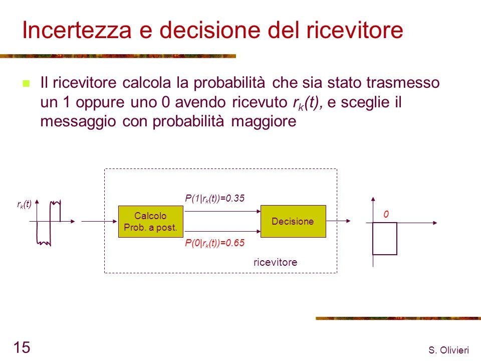 S. Olivieri 15 Incertezza e decisione del ricevitore Il ricevitore calcola la probabilità che sia stato trasmesso un 1 oppure uno 0 avendo ricevuto r