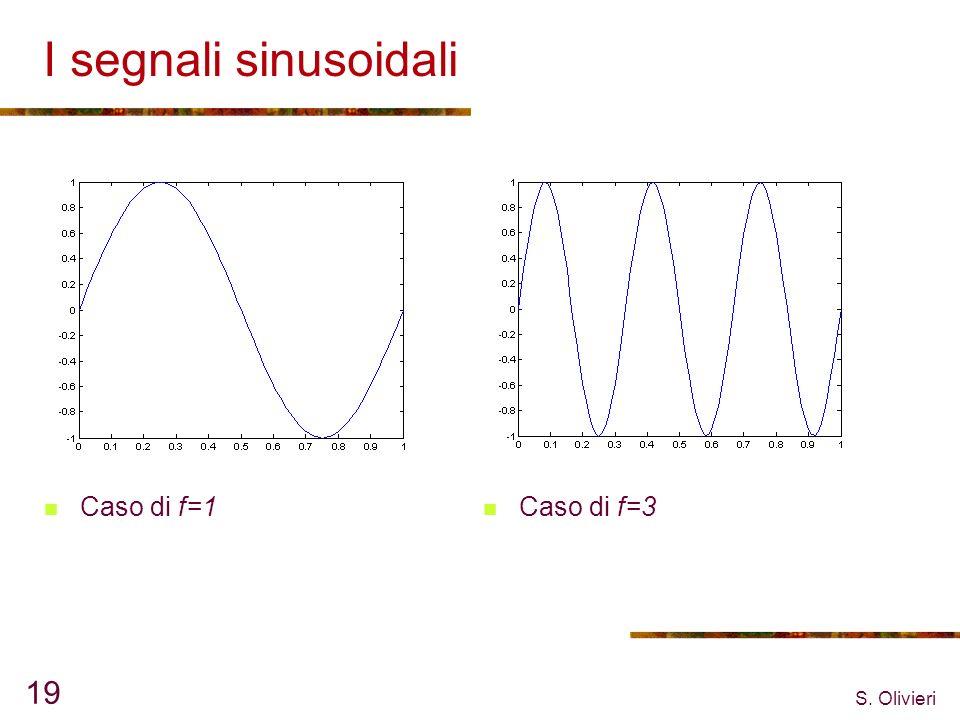 S. Olivieri 19 I segnali sinusoidali Caso di f=1 Caso di f=3