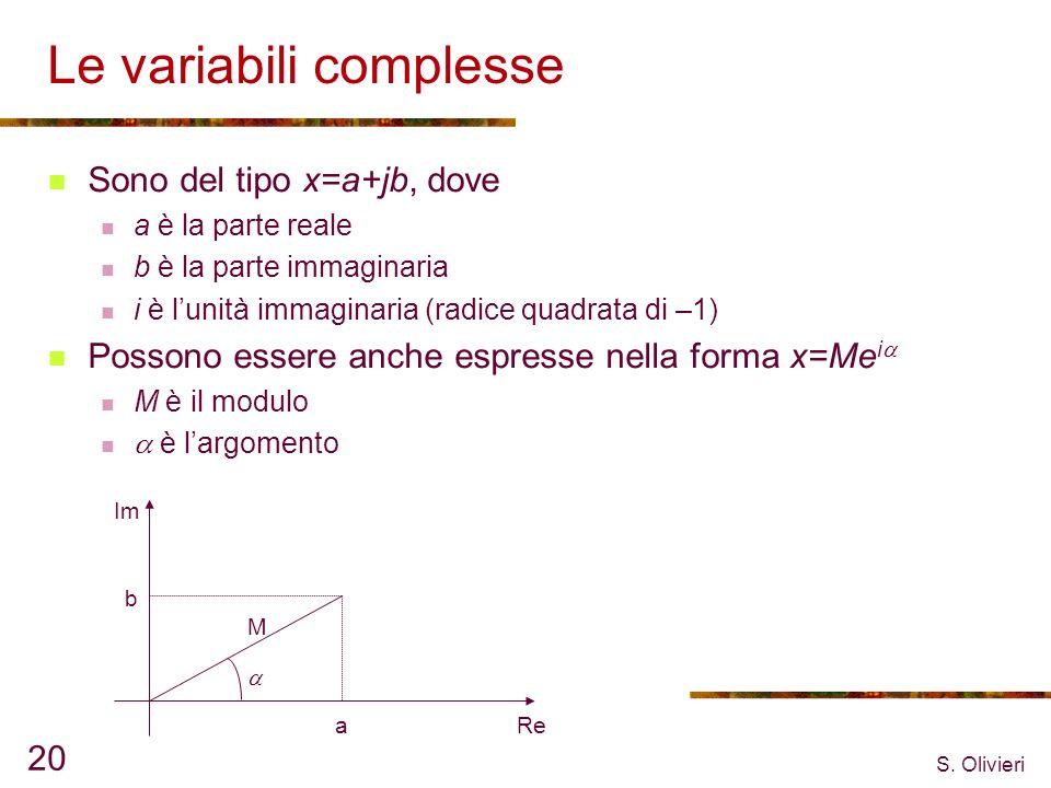S. Olivieri 20 Le variabili complesse Sono del tipo x=a+jb, dove a è la parte reale b è la parte immaginaria i è lunità immaginaria (radice quadrata d