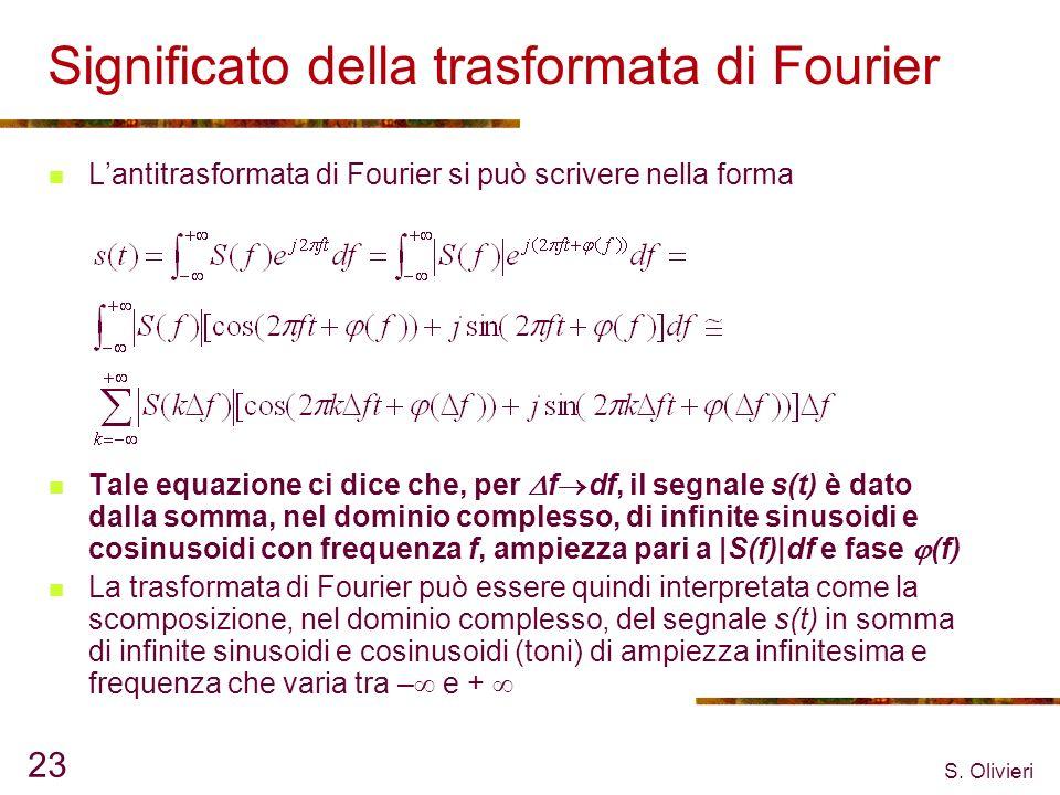 S. Olivieri 23 Significato della trasformata di Fourier Lantitrasformata di Fourier si può scrivere nella forma Tale equazione ci dice che, per f df,
