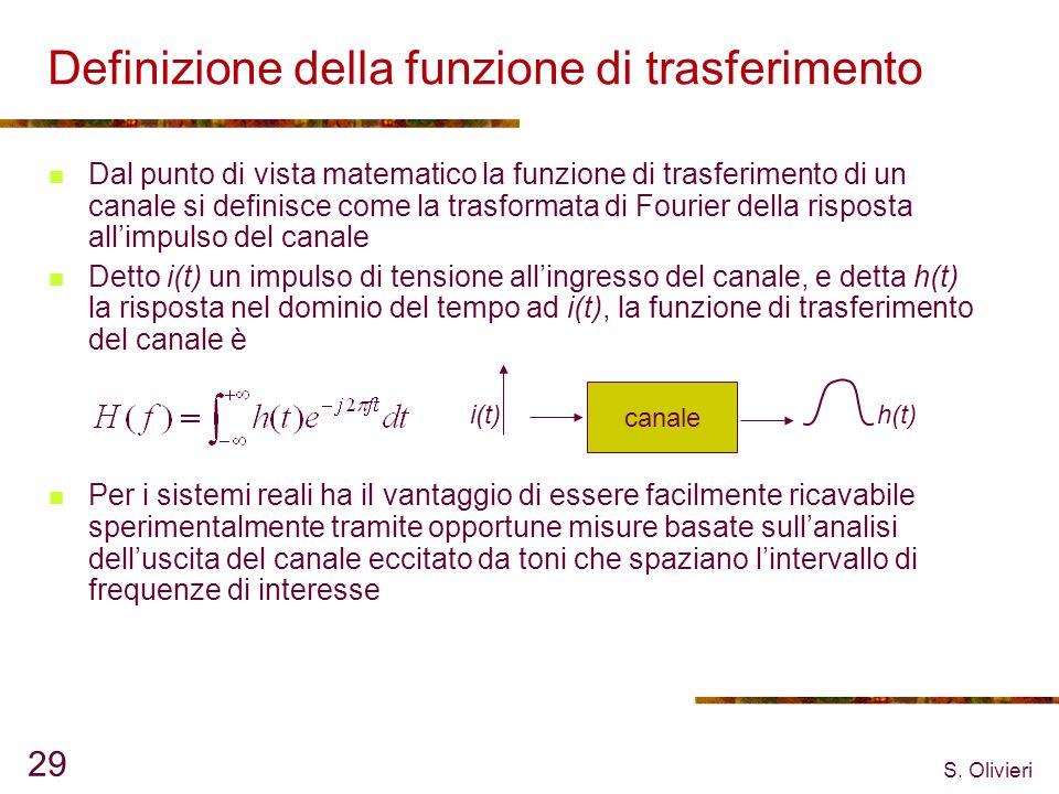 S. Olivieri 29 Definizione della funzione di trasferimento Dal punto di vista matematico la funzione di trasferimento di un canale si definisce come l