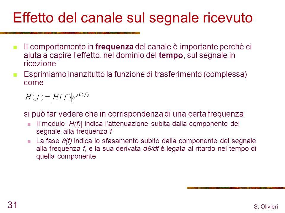 S. Olivieri 31 Effetto del canale sul segnale ricevuto Il comportamento in frequenza del canale è importante perchè ci aiuta a capire leffetto, nel do