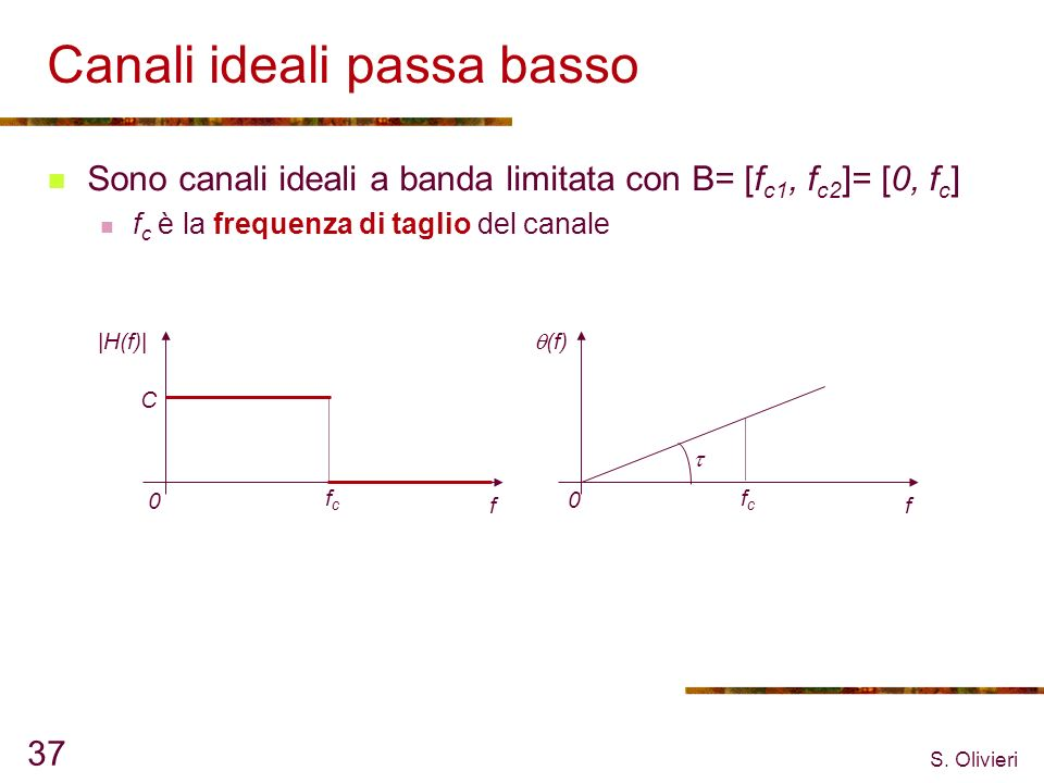 S. Olivieri 37 Canali ideali passa basso Sono canali ideali a banda limitata con B= [f c1, f c2 ]= [0, f c ] f c è la frequenza di taglio del canale f