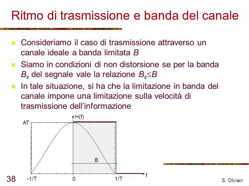 S. Olivieri 38 Ritmo di trasmissione e banda del canale Consideriamo il caso di trasmissione attraverso un canale ideale a banda limitata B Siamo in c