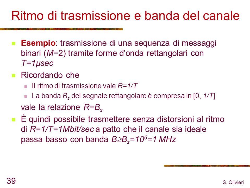 S. Olivieri 39 Ritmo di trasmissione e banda del canale Esempio: trasmissione di una sequenza di messaggi binari (M=2) tramite forme donda rettangolar