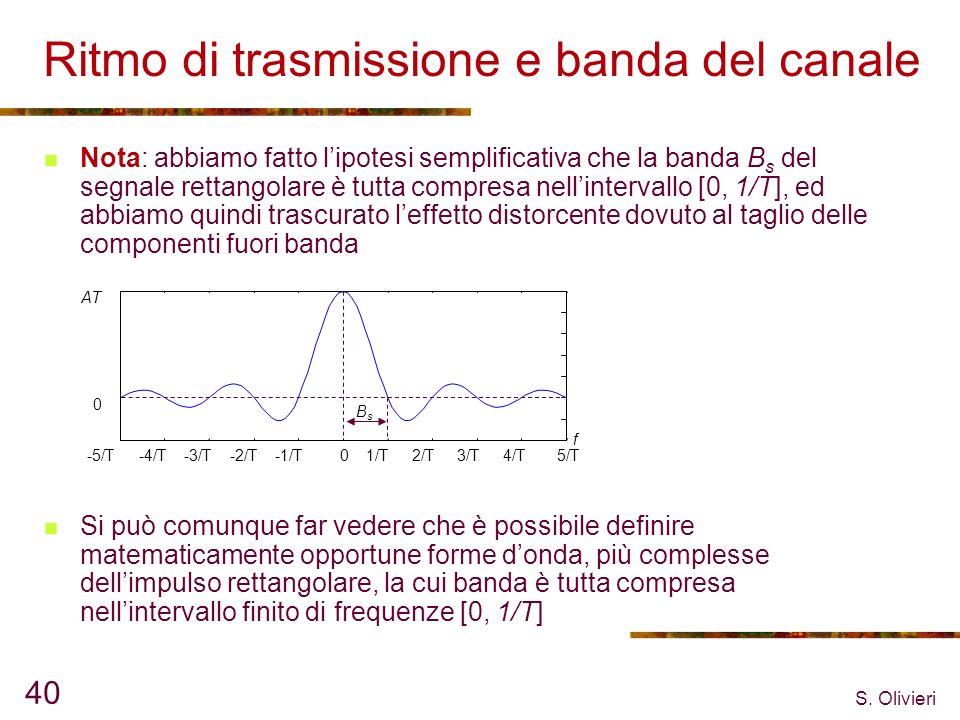 S. Olivieri 40 Ritmo di trasmissione e banda del canale Nota: abbiamo fatto lipotesi semplificativa che la banda B s del segnale rettangolare è tutta