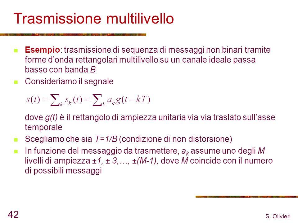S. Olivieri 42 Trasmissione multilivello Esempio: trasmissione di sequenza di messaggi non binari tramite forme donda rettangolari multilivello su un