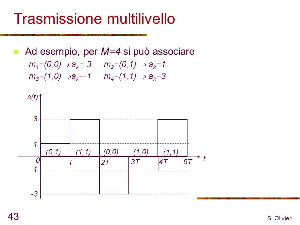 S. Olivieri 43 Trasmissione multilivello Ad esempio, per M=4 si può associare m 1 =(0,0) a k =-3m 2 =(0,1) a k =1 m 3 =(1,0) a k =-1 m 4 =(1,1) a k =3