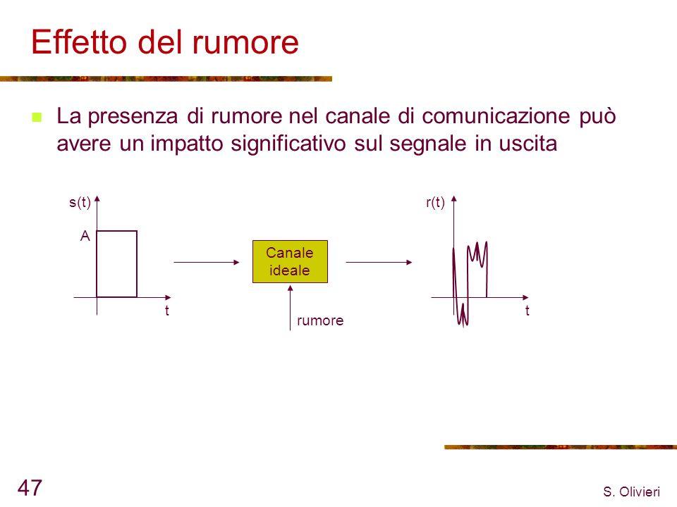 S. Olivieri 47 Effetto del rumore La presenza di rumore nel canale di comunicazione può avere un impatto significativo sul segnale in uscita Canale id