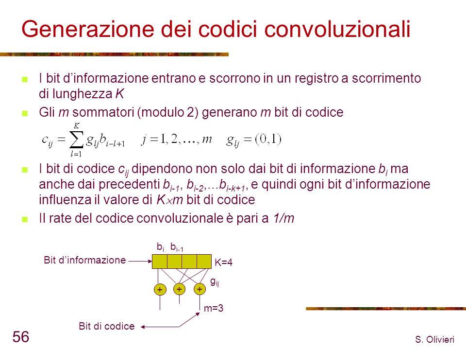 S. Olivieri 56 Generazione dei codici convoluzionali I bit dinformazione entrano e scorrono in un registro a scorrimento di lunghezza K Gli m sommator
