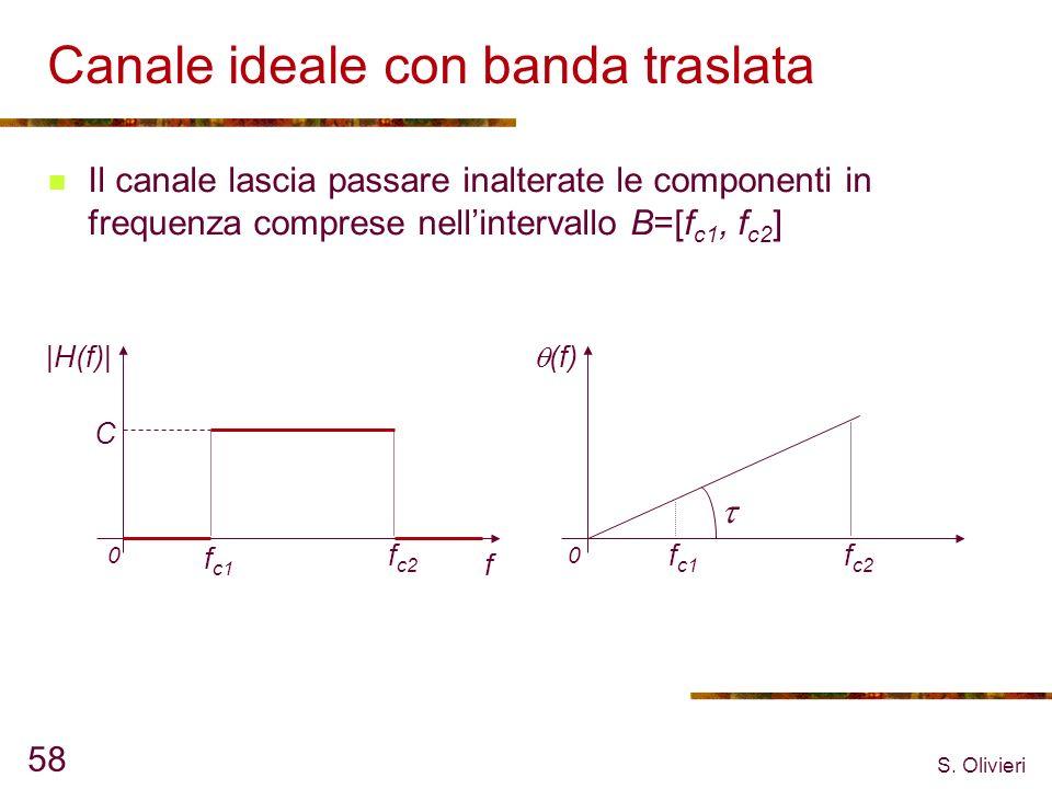 S. Olivieri 58 Canale ideale con banda traslata Il canale lascia passare inalterate le componenti in frequenza comprese nellintervallo B=[f c1, f c2 ]