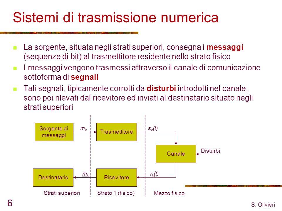 S. Olivieri 6 Sistemi di trasmissione numerica La sorgente, situata negli strati superiori, consegna i messaggi (sequenze di bit) al trasmettitore res
