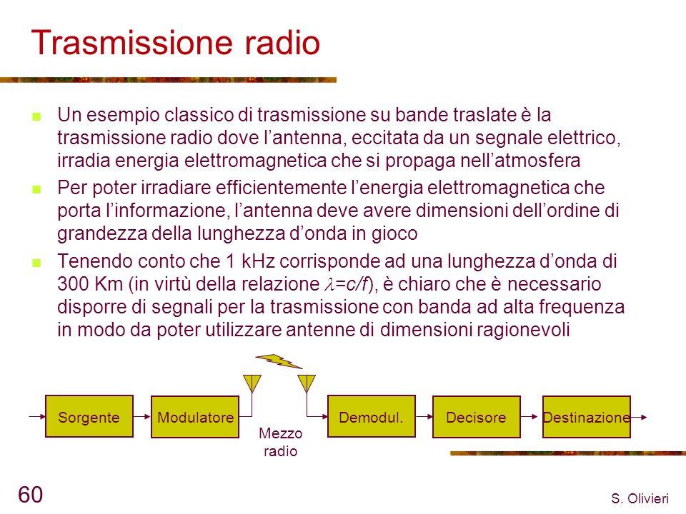 S. Olivieri 60 Trasmissione radio Un esempio classico di trasmissione su bande traslate è la trasmissione radio dove lantenna, eccitata da un segnale