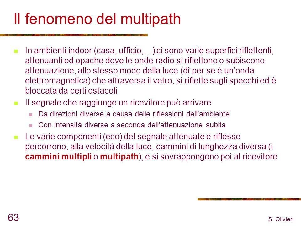 S. Olivieri 63 Il fenomeno del multipath In ambienti indoor (casa, ufficio,…) ci sono varie superfici riflettenti, attenuanti ed opache dove le onde r