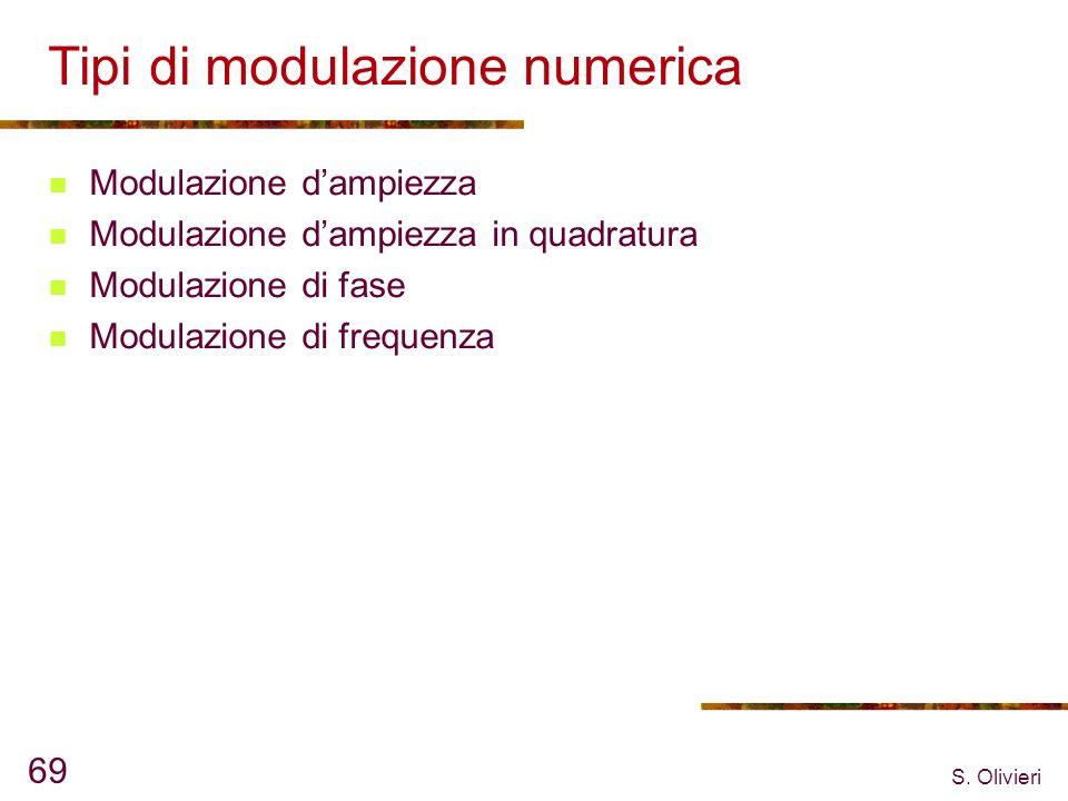 S. Olivieri 69 Tipi di modulazione numerica Modulazione dampiezza Modulazione dampiezza in quadratura Modulazione di fase Modulazione di frequenza