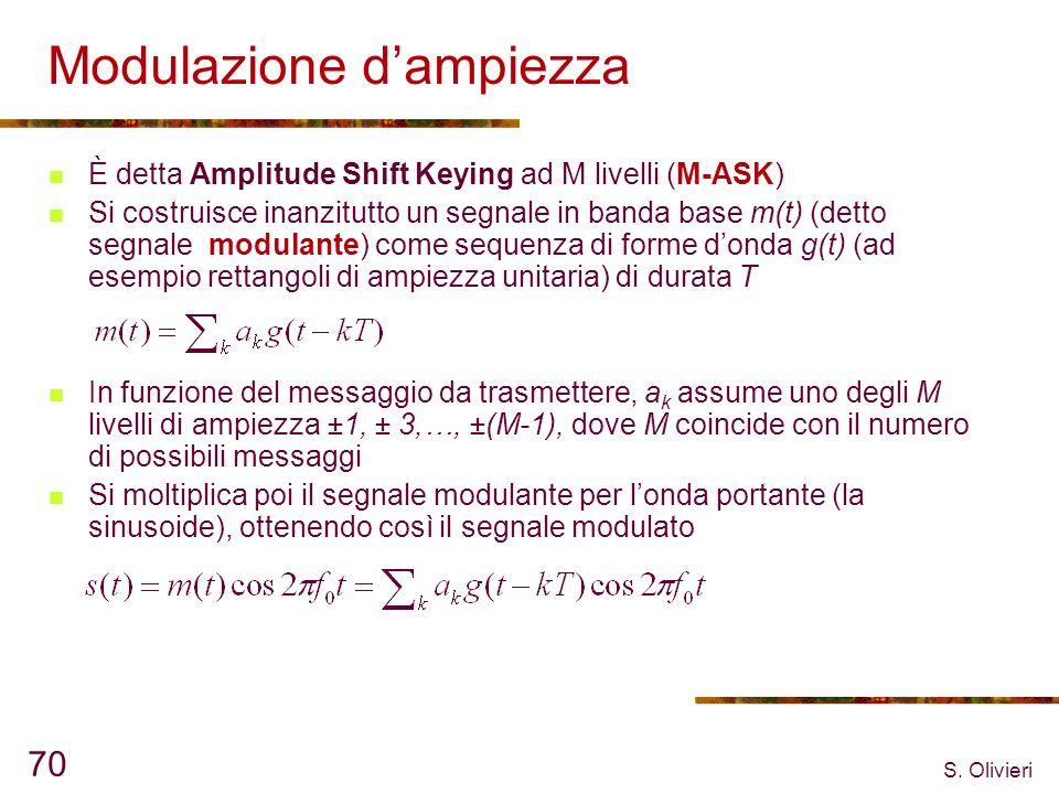 S. Olivieri 70 Modulazione dampiezza È detta Amplitude Shift Keying ad M livelli (M-ASK) Si costruisce inanzitutto un segnale in banda base m(t) (dett