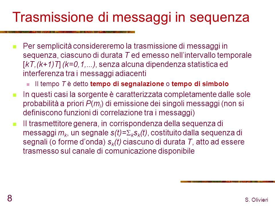 S. Olivieri 8 Trasmissione di messaggi in sequenza Per semplicità considereremo la trasmissione di messaggi in sequenza, ciascuno di durata T ed emess