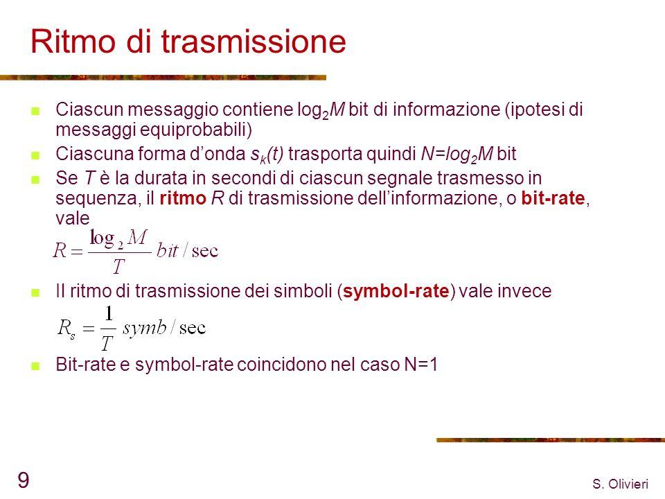 S. Olivieri 9 Ritmo di trasmissione Ciascun messaggio contiene log 2 M bit di informazione (ipotesi di messaggi equiprobabili) Ciascuna forma donda s