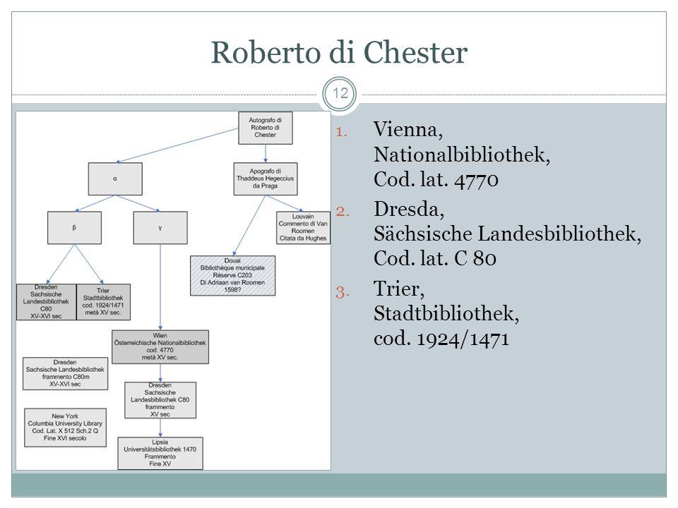 Roberto di Chester 12 1.Vienna, Nationalbibliothek, Cod.