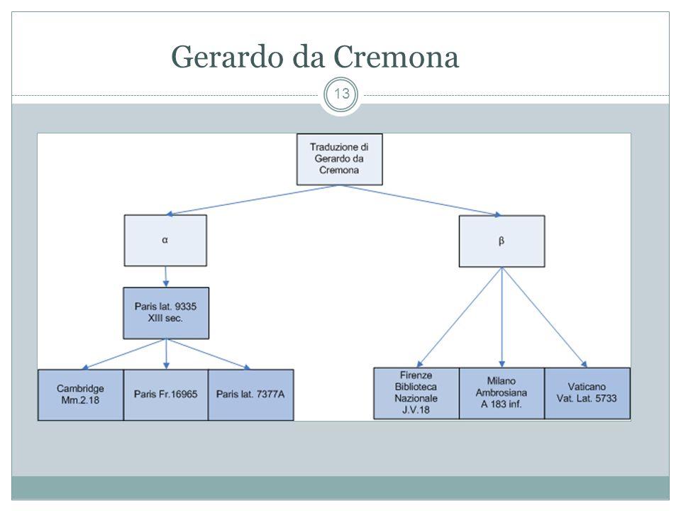 Gerardo da Cremona 13