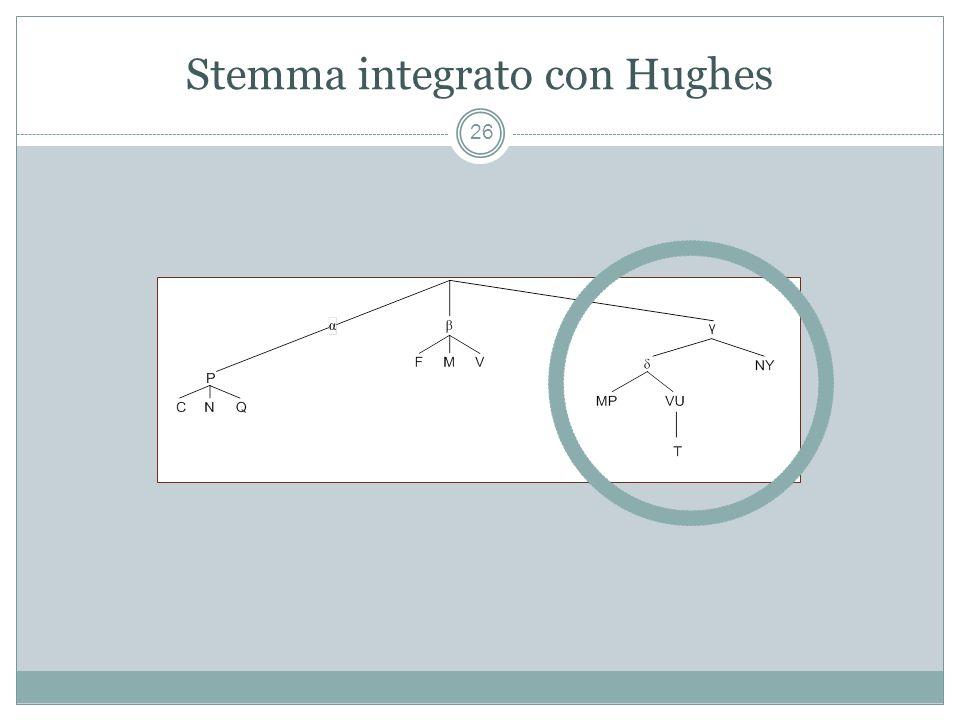 Stemma integrato con Hughes 26