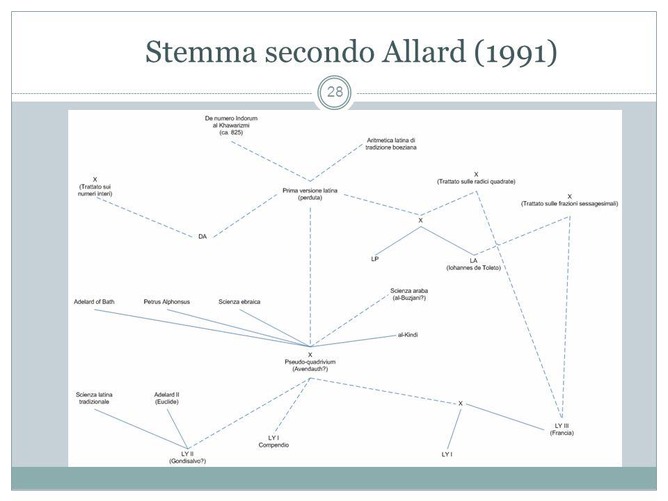 Stemma secondo Allard (1991) 28