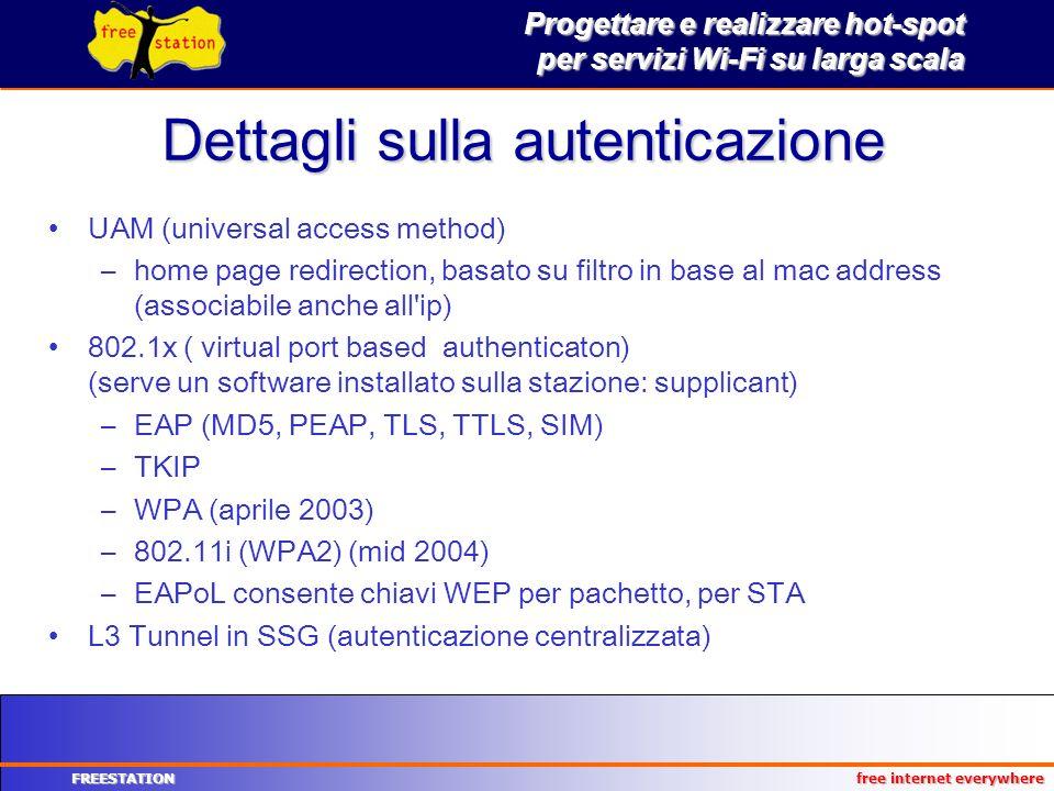 Progettare e realizzare hot-spot per servizi Wi-Fi su larga scala FREESTATION free internet everywhere Info marco.brianza@freestation.it http://wi-fiplanet.com www.seattlewireless.net www.nocat.net