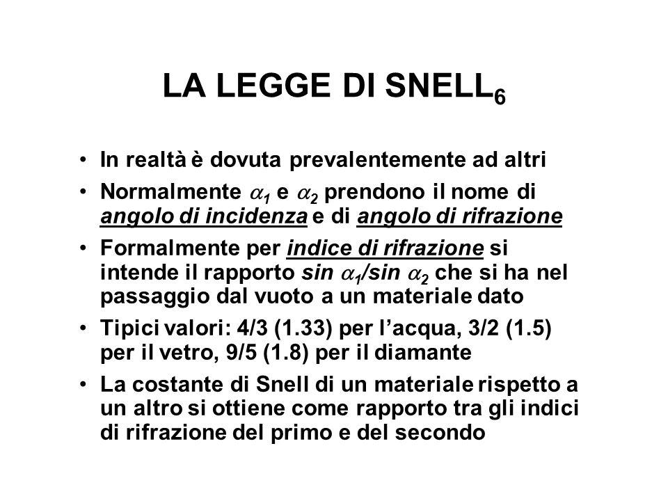LA LEGGE DI SNELL 6 In realtà è dovuta prevalentemente ad altri Normalmente 1 e 2 prendono il nome di angolo di incidenza e di angolo di rifrazione Fo