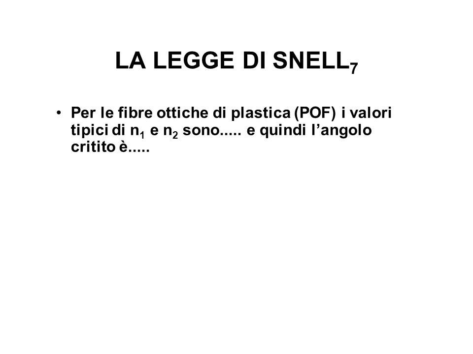 LA LEGGE DI SNELL 7 Per le fibre ottiche di plastica (POF) i valori tipici di n 1 e n 2 sono..... e quindi langolo critito è.....