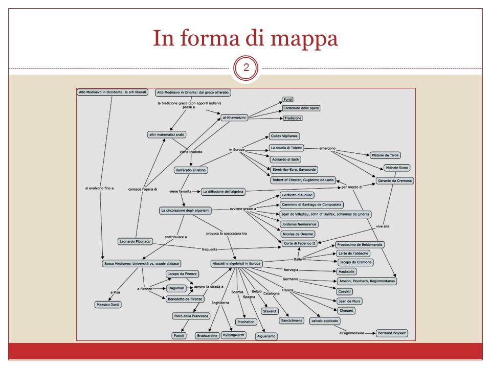 Le arti liberali 3 Cicerone: Artes quae libero sunt dignae Trivio: grammatica, retorica, dialettica Quadrivio: geometria, aritmetica, astronomia e musica