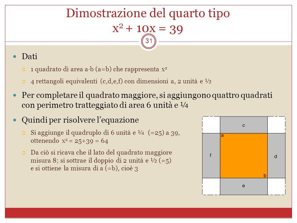 Dimostrazione del quarto tipo x 2 + 10x = 39 31 Dati 1 quadrato di area a·b (a=b) che rappresenta x 2 4 rettangoli equivalenti (c,d,e,f) con dimension