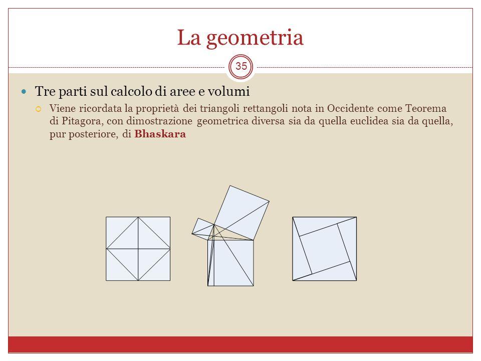 La geometria 35 Tre parti sul calcolo di aree e volumi Viene ricordata la proprietà dei triangoli rettangoli nota in Occidente come Teorema di Pitagor