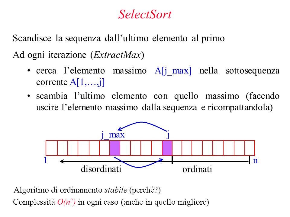 ordinati disordinati j SelectSort Scandisce la sequenza dallultimo elemento al primo Ad ogni iterazione (ExtractMax) cerca lelemento massimo A[j_max]
