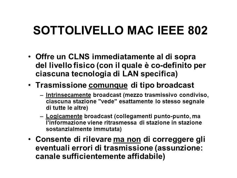 SOTTOLIVELLO MAC IEEE 802 Offre un CLNS immediatamente al di sopra del livello fisico (con il quale è co-definito per ciascuna tecnologia di LAN specifica) Trasmissione comunque di tipo broadcast –Intrinsecamente broadcast (mezzo trasmissivo condiviso, ciascuna stazione vede esattamente lo stesso segnale di tutte le altre) –Logicamente broadcast (collegamenti punto-punto, ma l informazione viene ritrasmessa di stazione in stazione sostanzialmente immutata) Consente di rilevare ma non di correggere gli eventuali errori di trasmissione (assunzione: canale sufficientemente affidabile)