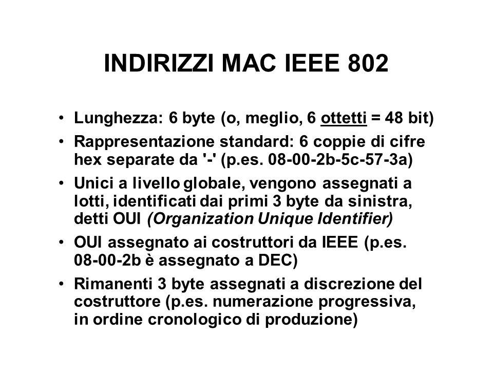 INDIRIZZI MAC IEEE 802 Lunghezza: 6 byte (o, meglio, 6 ottetti = 48 bit) Rappresentazione standard: 6 coppie di cifre hex separate da '-' (p.es. 08-00