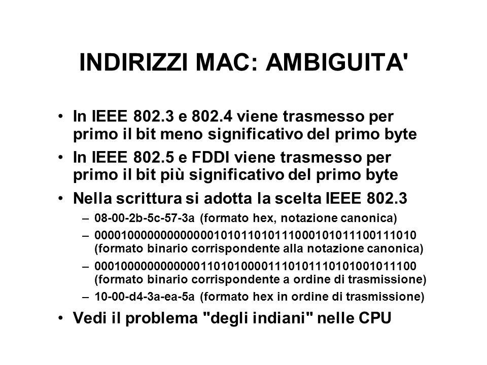 INDIRIZZI MAC: AMBIGUITA In IEEE 802.3 e 802.4 viene trasmesso per primo il bit meno significativo del primo byte In IEEE 802.5 e FDDI viene trasmesso per primo il bit più significativo del primo byte Nella scrittura si adotta la scelta IEEE 802.3 –08-00-2b-5c-57-3a (formato hex, notazione canonica) –000010000000000000101011010111000101011100111010 (formato binario corrispondente alla notazione canonica) –000100000000000011010100001110101110101001011100 (formato binario corrispondente a ordine di trasmissione) –10-00-d4-3a-ea-5a (formato hex in ordine di trasmissione) Vedi il problema degli indiani nelle CPU