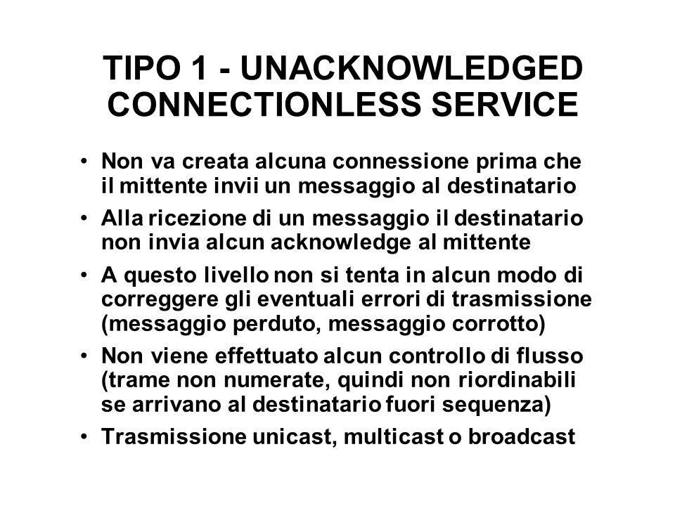TIPO 1 - UNACKNOWLEDGED CONNECTIONLESS SERVICE Non va creata alcuna connessione prima che il mittente invii un messaggio al destinatario Alla ricezione di un messaggio il destinatario non invia alcun acknowledge al mittente A questo livello non si tenta in alcun modo di correggere gli eventuali errori di trasmissione (messaggio perduto, messaggio corrotto) Non viene effettuato alcun controllo di flusso (trame non numerate, quindi non riordinabili se arrivano al destinatario fuori sequenza) Trasmissione unicast, multicast o broadcast