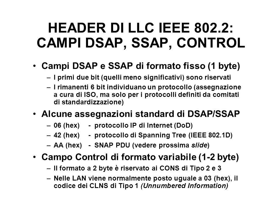 HEADER DI LLC IEEE 802.2: CAMPI DSAP, SSAP, CONTROL Campi DSAP e SSAP di formato fisso (1 byte) –I primi due bit (quelli meno significativi) sono riservati –I rimanenti 6 bit individuano un protocollo (assegnazione a cura di ISO, ma solo per i protocolli definiti da comitati di standardizzazione) Alcune assegnazioni standard di DSAP/SSAP –06 (hex)- protocollo IP di Internet (DoD) –42 (hex)- protocollo di Spanning Tree (IEEE 802.1D) –AA (hex)- SNAP PDU (vedere prossima slide) Campo Control di formato variabile (1-2 byte) –Il formato a 2 byte è riservato ai CONS di Tipo 2 e 3 –Nelle LAN viene normalmente posto uguale a 03 (hex), il codice dei CLNS di Tipo 1 (Unnumbered Information)