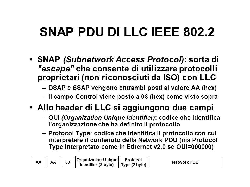 SNAP PDU DI LLC IEEE 802.2 SNAP (Subnetwork Access Protocol): sorta di escape che consente di utilizzare protocolli proprietari (non riconosciuti da ISO) con LLC –DSAP e SSAP vengono entrambi posti al valore AA (hex) –Il campo Control viene posto a 03 (hex) come visto sopra Allo header di LLC si aggiungono due campi –OUI (Organization Unique Identifier): codice che identifica l organizzazione che ha definito il protocollo –Protocol Type: codice che identifica il protocollo con cui interpretare il contenuto della Network PDU (ma Protocol Type interpretato come in Ethernet v2.0 se OUI=000000) AANetwork PDUAA03 Organization Unique Identifier (3 byte) Protocol Type (2 byte)