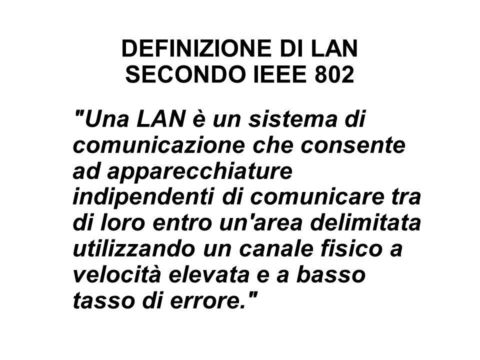 DEFINIZIONE DI LAN SECONDO IEEE 802 Una LAN è un sistema di comunicazione che consente ad apparecchiature indipendenti di comunicare tra di loro entro un area delimitata utilizzando un canale fisico a velocità elevata e a basso tasso di errore.