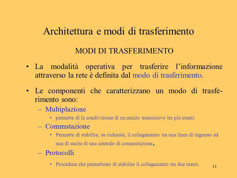 11 Architettura e modi di trasferimento MODI DI TRASFERIMENTO La modalità operativa per trasferire linformazione attraverso la rete è definita dal mod