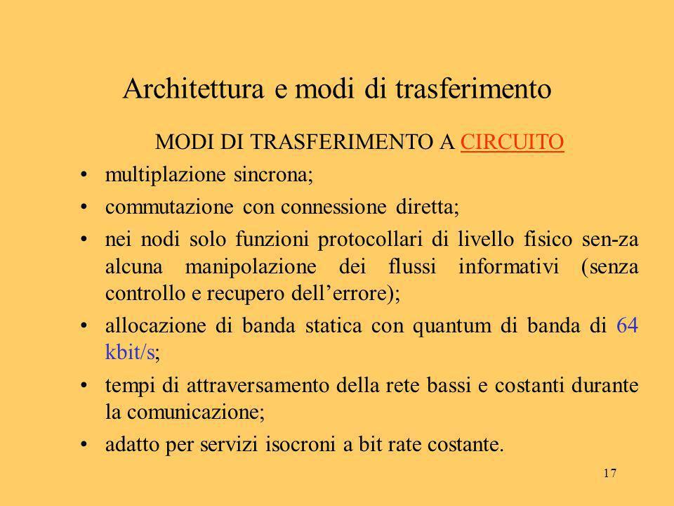17 Architettura e modi di trasferimento MODI DI TRASFERIMENTO A CIRCUITO multiplazione sincrona; commutazione con connessione diretta; nei nodi solo f